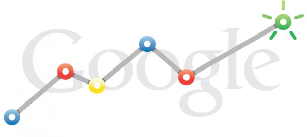 Primeiro Lugar no Google não é Garantido